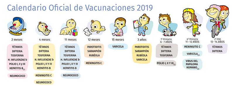 ¡Vacunados!